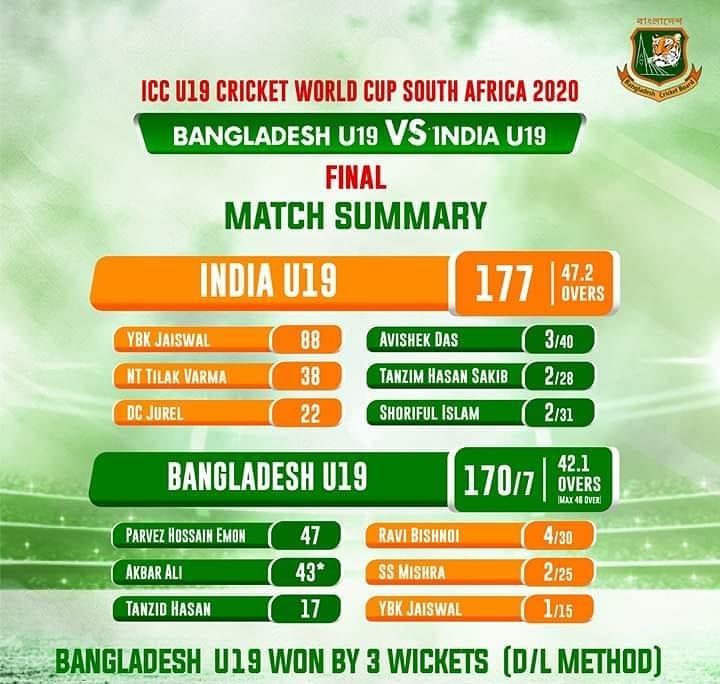 Bangladesh Vs India