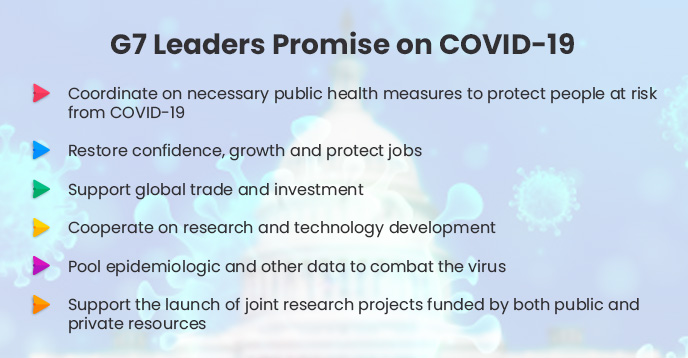 G7 Leaders Promise on COVID-19