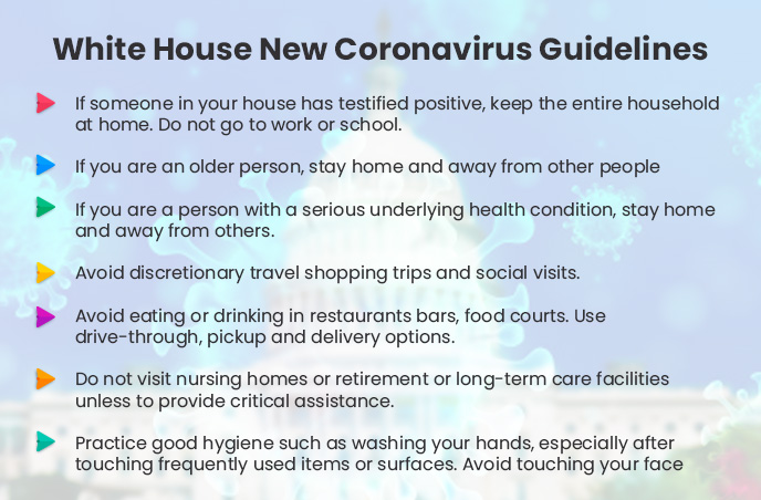 White House New Coronavirus Guidelines