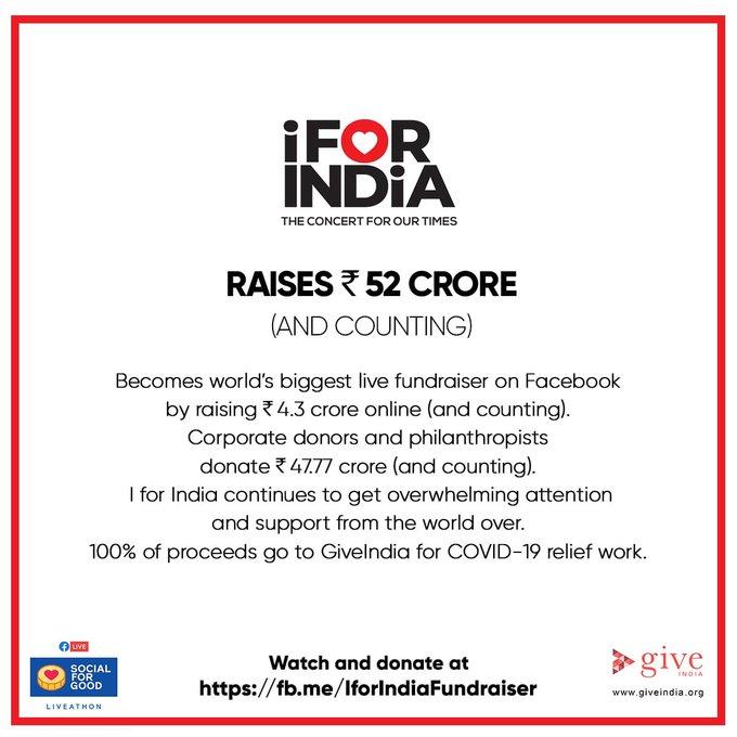 Rs 52 Crore Covid-19 Crisis