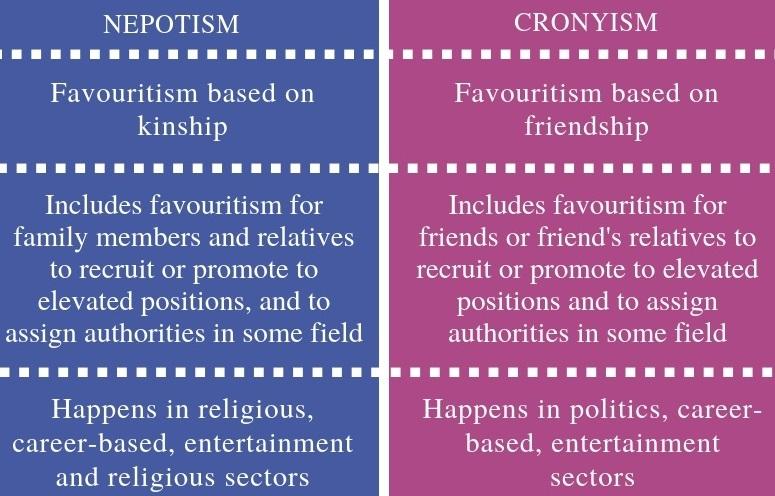 Nepotism Vs. Cronyism