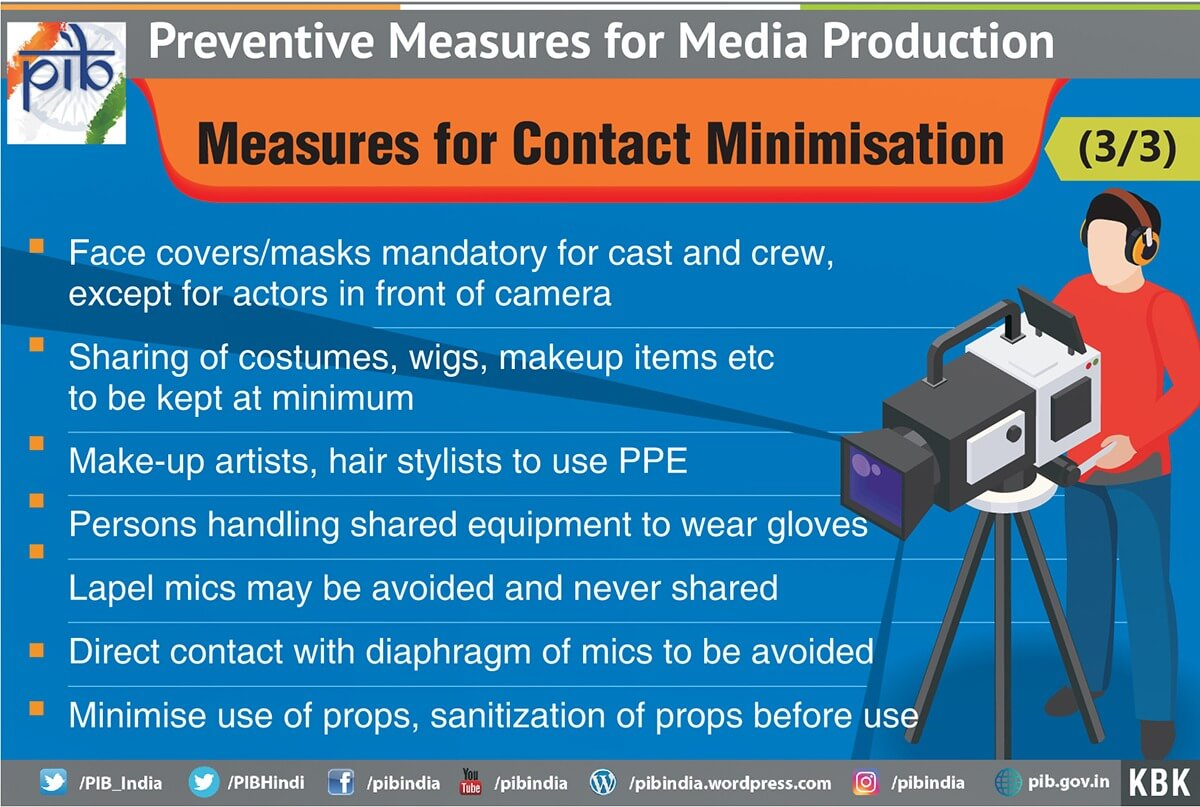 Standard Operating Procedure (SOP) Work in the Media Production Industry 3