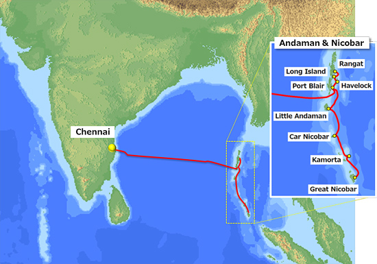 India Fiber Cable Project