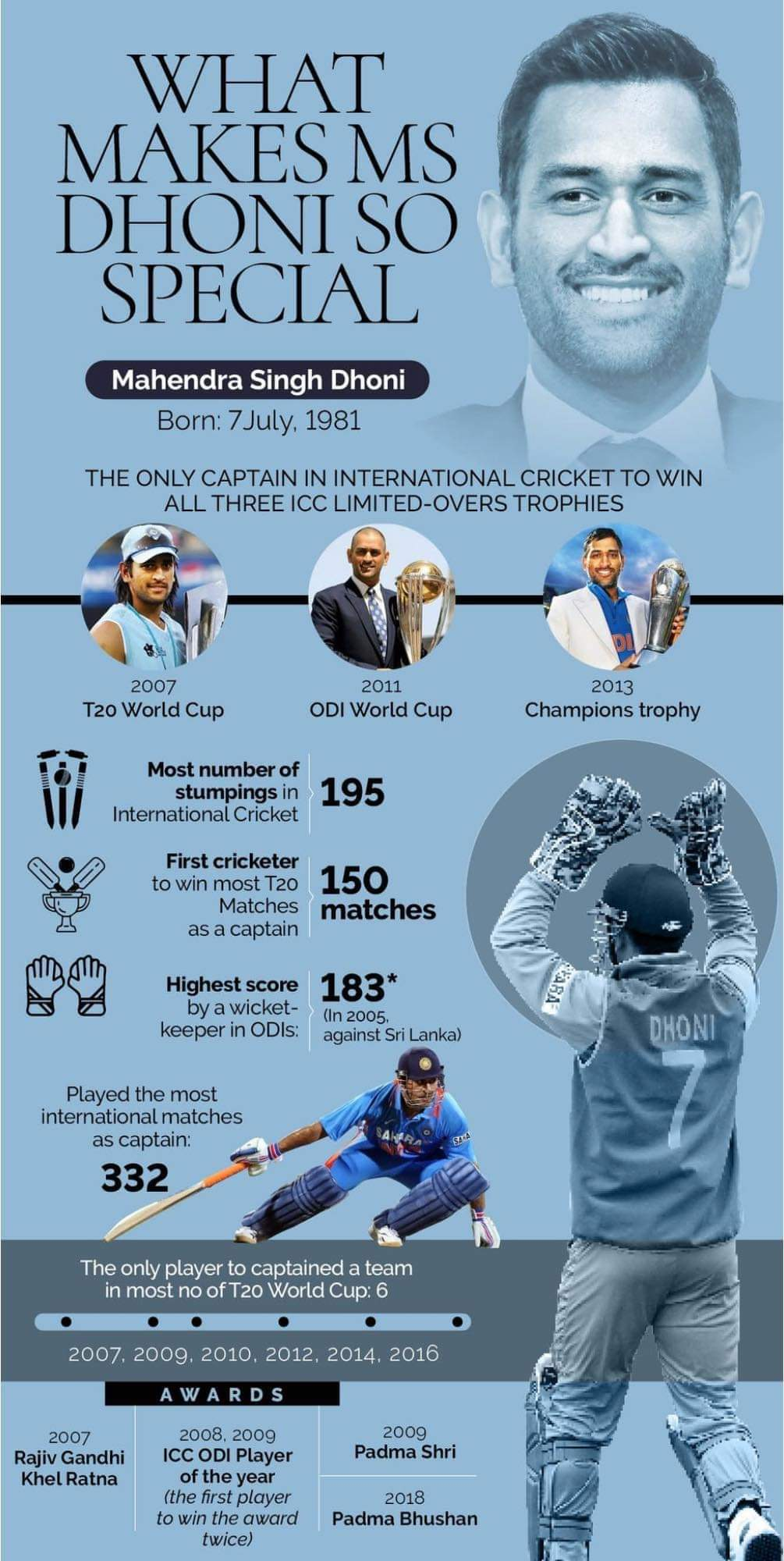 What Makes MS Dhoni 'So Special'?