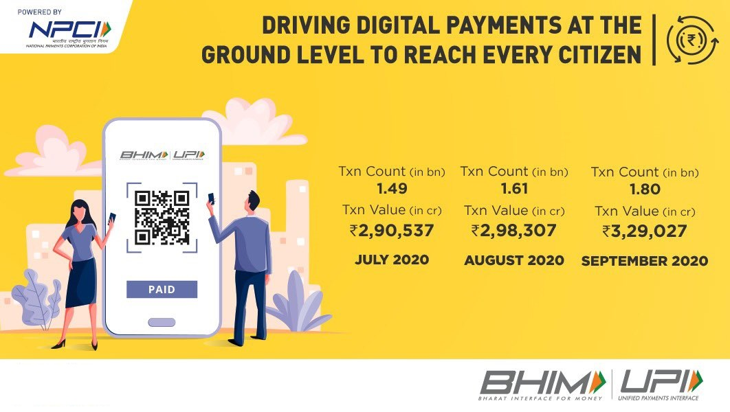 BHIM UPI Transactions in 2020