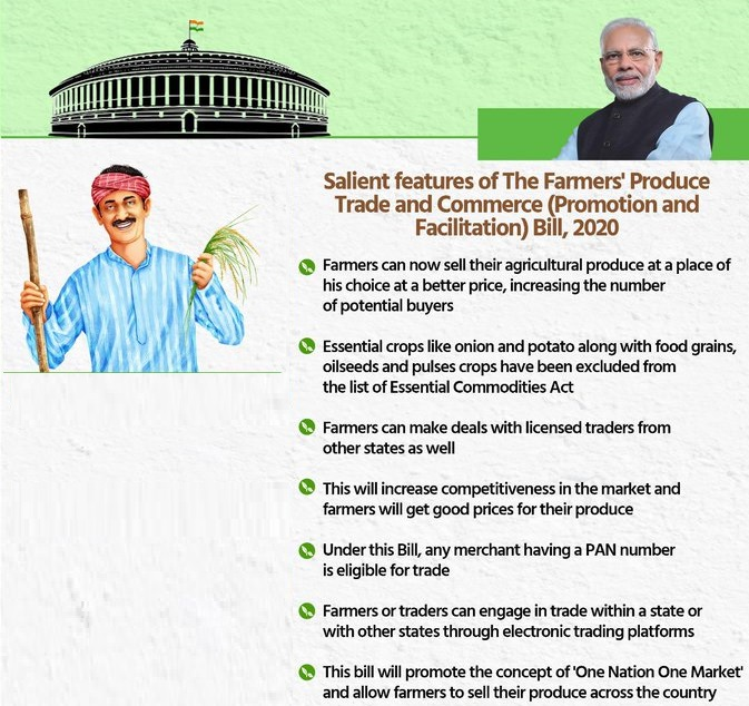 Salient Features and Highlights of Farmer Bill 2020
