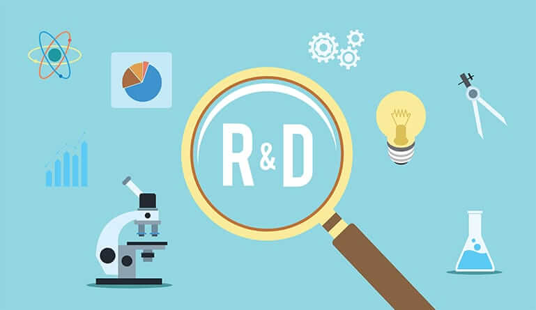 Innovation and Research and Development (R&D)